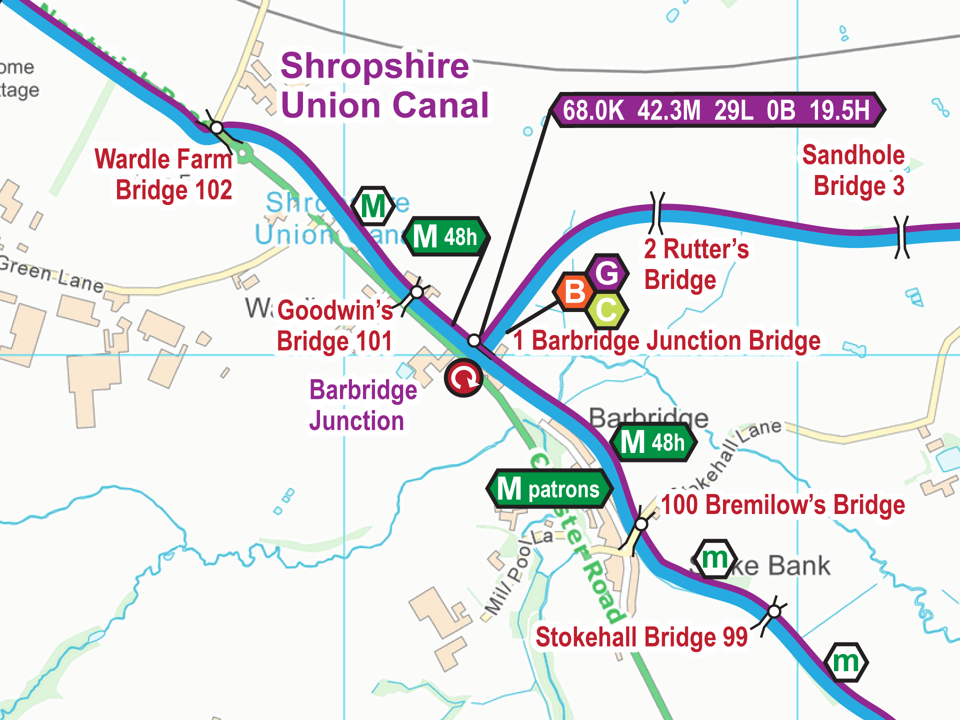 Shropshire Union C Map – Waterway Routes on